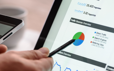 How to measure your digital marketing campaigns