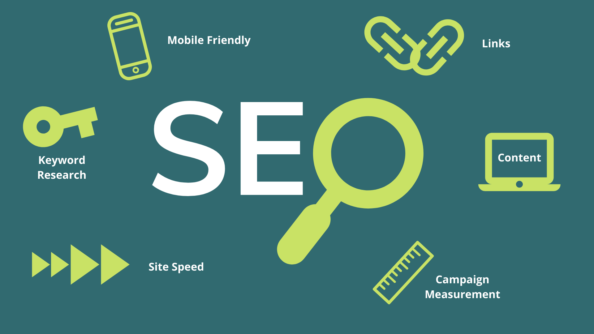 SEO: Set your agribusiness up for online success - Green Acre Marketing